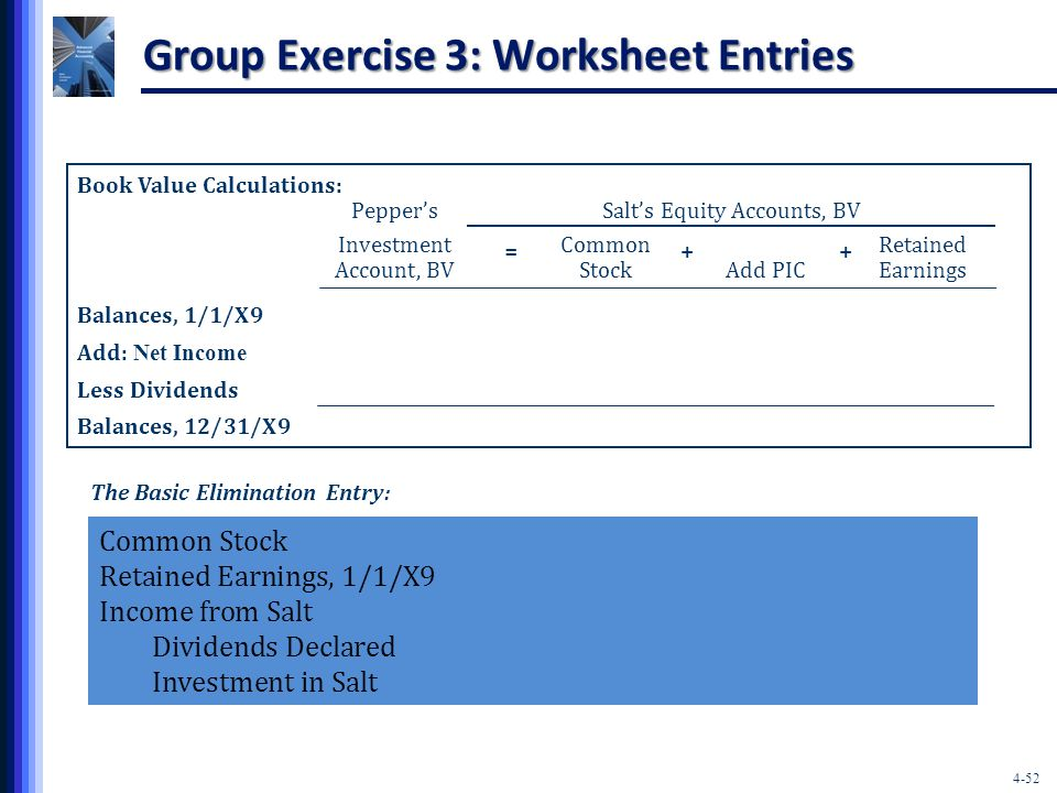 4-52 Group Exercise 3: Worksheet Entries Book Value Calculations: Pepper'sSalt's Equity Accounts, BV InvestmentCommonRetained Account, BVStockAdd PICEarnings Balances, 1/1/X9 Add: Net Income Less Dividends Balances, 12/31/X9 += The Basic Elimination Entry: Common Stock Retained Earnings, 1/1/X9 Income from Salt Dividends Declared Investment in Salt +
