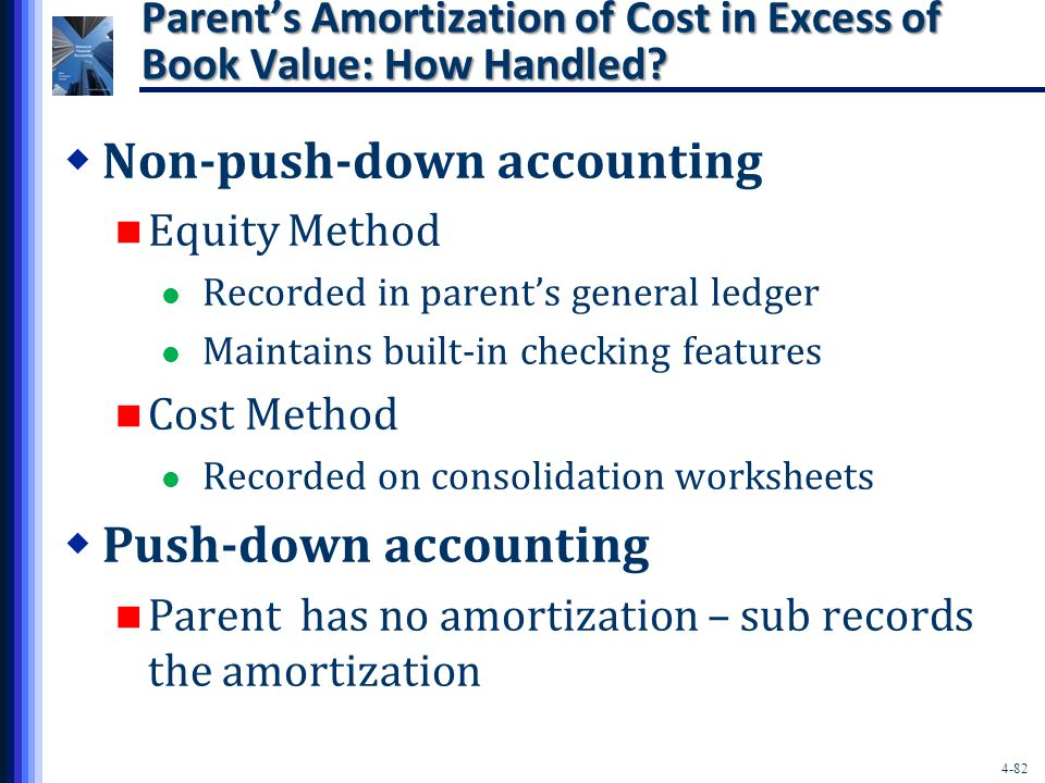 4-82 Parent's Amortization of Cost in Excess of Book Value: How Handled.