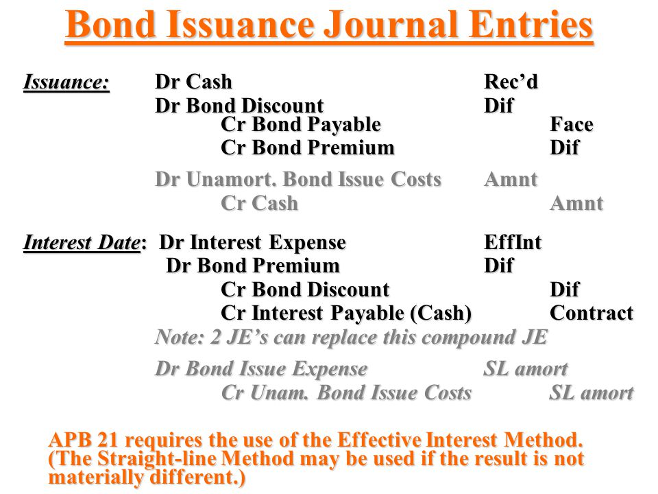 Bond Issuance Journal Entries Issuance:Dr CashRec'd Dr Bond DiscountDif Cr Bond PayableFace Cr Bond PremiumDif Dr Unamort.
