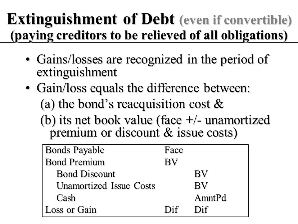 Extinguishment of Debt (even if convertible) (paying creditors to be relieved of all obligations) Gains/losses are recognized in the period of extinguishmentGains/losses are recognized in the period of extinguishment Gain/loss equals the difference between:Gain/loss equals the difference between: (a) the bond's reacquisition cost & (b) its net book value (face +/- unamortized premium or discount & issue costs) Bonds PayableFace Bond PremiumBV Bond DiscountBV Unamortized Issue CostsBV CashAmntPd Loss or GainDifDif