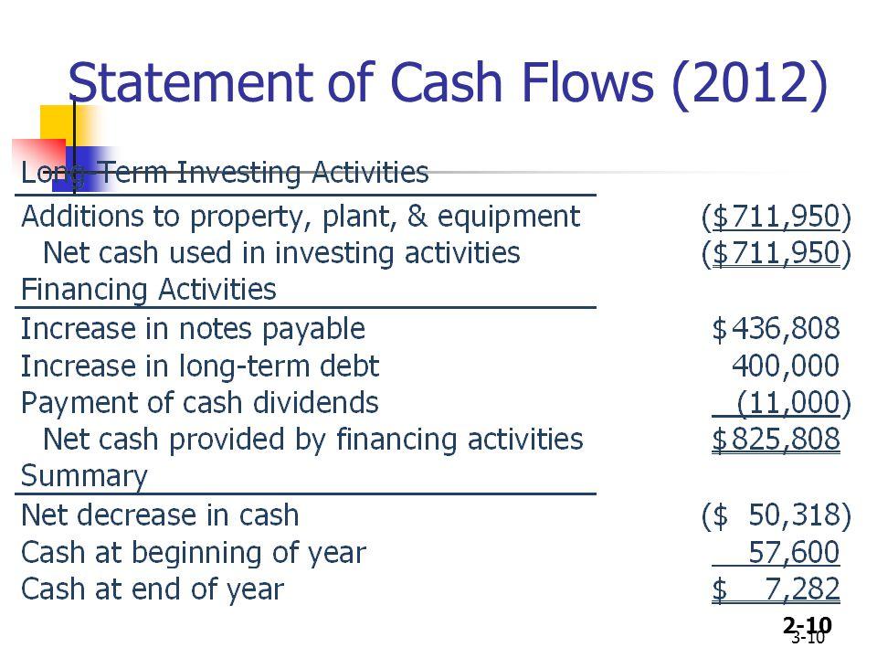 2-10 Statement of Cash Flows (2012) 3-10