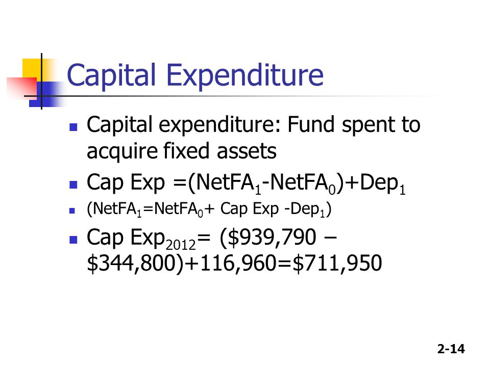 2-14 Capital Expenditure Capital expenditure: Fund spent to acquire fixed assets Cap Exp =(NetFA 1 -NetFA 0 )+Dep 1 (NetFA 1 =NetFA 0 + Cap Exp -Dep 1 ) Cap Exp 2012 = ($939,790 – $344,800)+116,960=$711,950