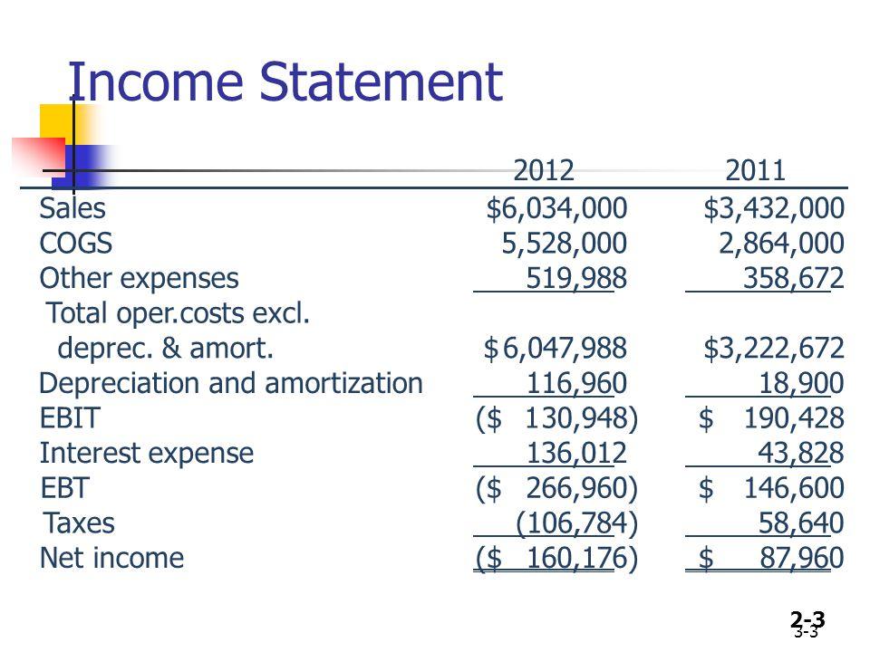 2-3 Income Statement 3-3