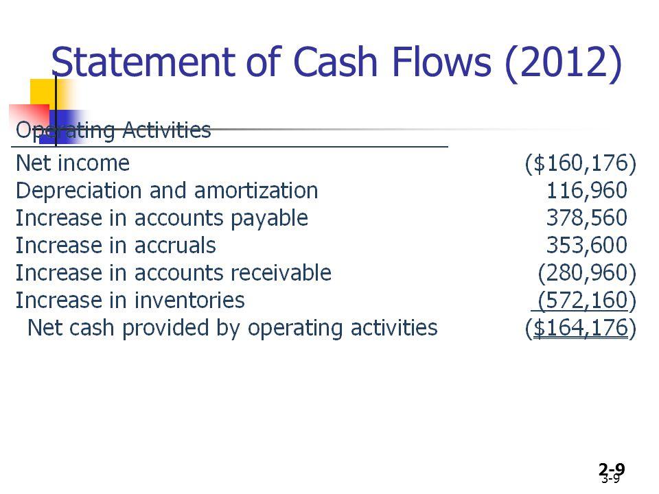 2-9 Statement of Cash Flows (2012) 3-9