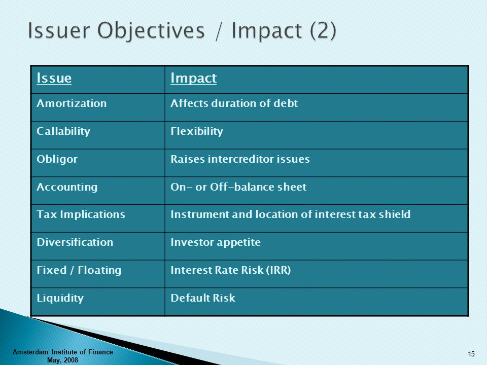 IssueImpact AmortizationAffects duration of debt CallabilityFlexibility ObligorRaises intercreditor issues AccountingOn- or Off-balance sheet Tax ImplicationsInstrument and location of interest tax shield DiversificationInvestor appetite Fixed / FloatingInterest Rate Risk (IRR) LiquidityDefault Risk Amsterdam Institute of Finance May, 2008 15