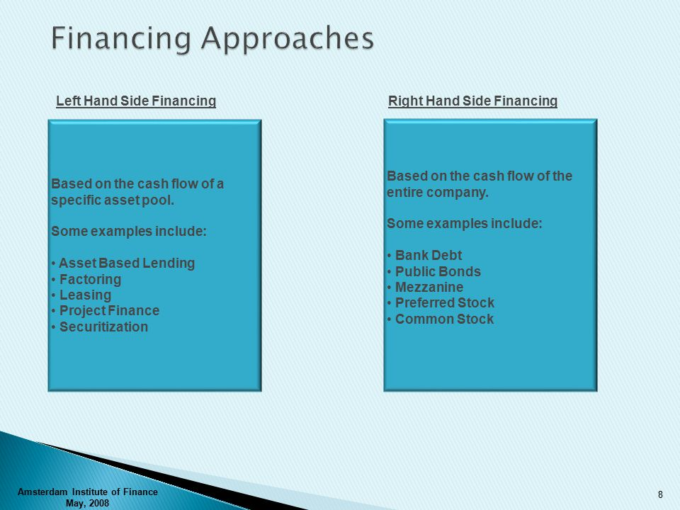Left Hand Side Financing Right Hand Side Financing Based on the cash flow of a specific asset pool.