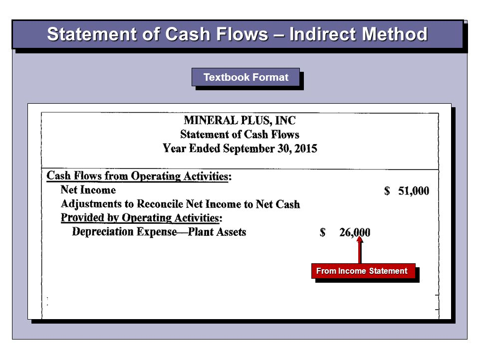 Statement of Cash Flows – Indirect Method Textbook Format From Income Statement