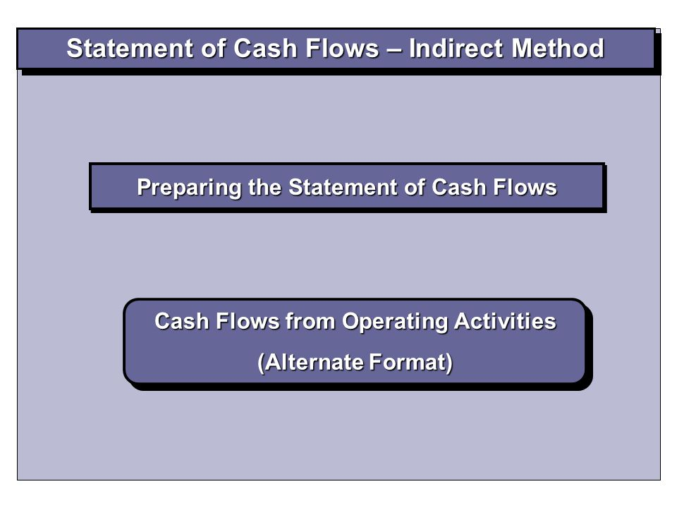 Preparing the Statement of Cash Flows Cash Flows from Operating Activities (Alternate Format) Cash Flows from Operating Activities (Alternate Format) Statement of Cash Flows – Indirect Method