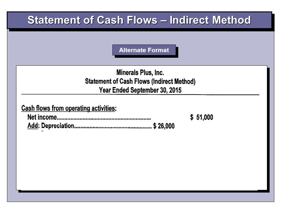 Statement of Cash Flows – Indirect Method Alternate Format
