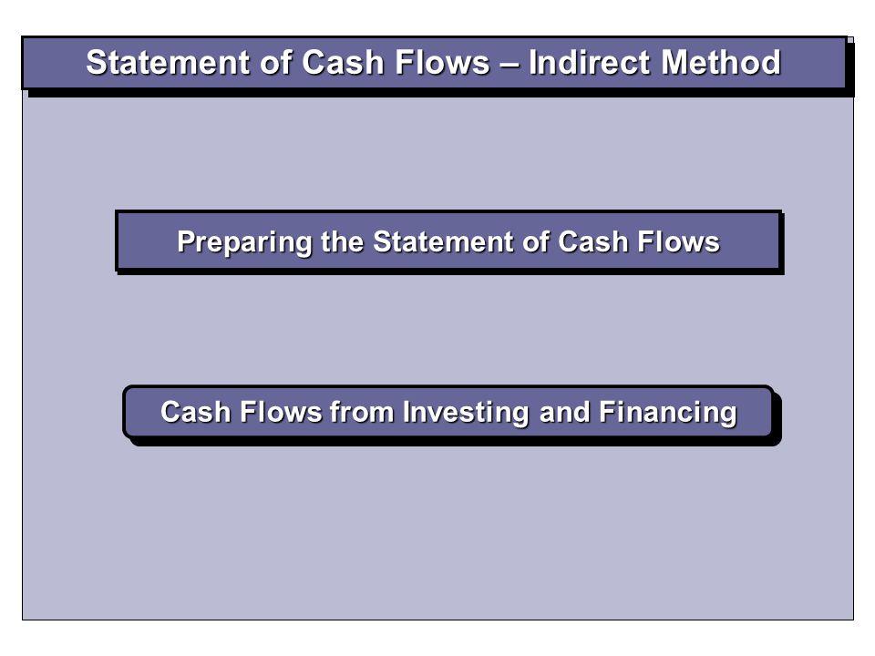 Preparing the Statement of Cash Flows Cash Flows from Investing and Financing Statement of Cash Flows – Indirect Method