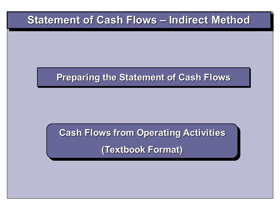 Preparing the Statement of Cash Flows Cash Flows from Operating Activities (Textbook Format) Cash Flows from Operating Activities (Textbook Format) Statement of Cash Flows – Indirect Method