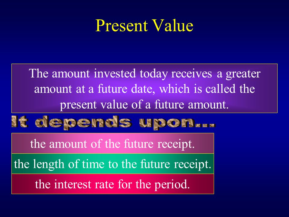 Present Value The amount invested today receives a greater amount at a future date, which is called the present value of a future amount.
