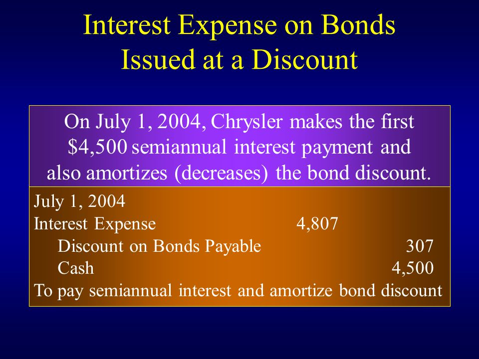 Interest Expense on Bonds Issued at a Discount On July 1, 2004, Chrysler makes the first $4,500 semiannual interest payment and also amortizes (decreases) the bond discount.