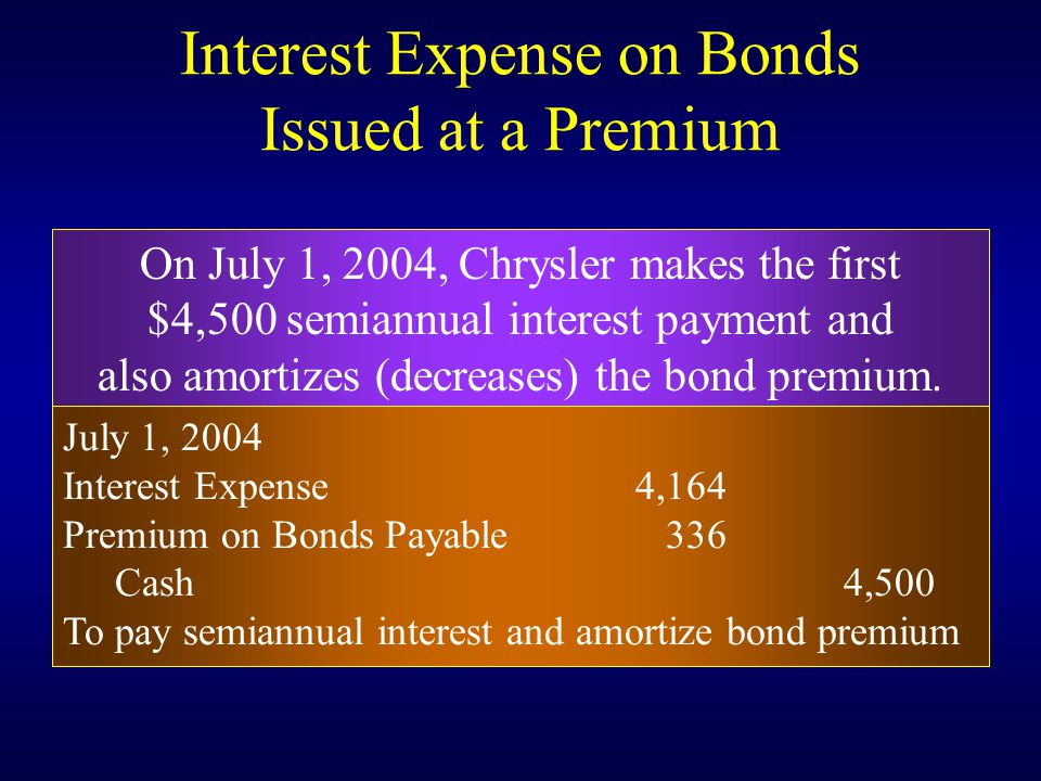 Interest Expense on Bonds Issued at a Premium On July 1, 2004, Chrysler makes the first $4,500 semiannual interest payment and also amortizes (decreases) the bond premium.