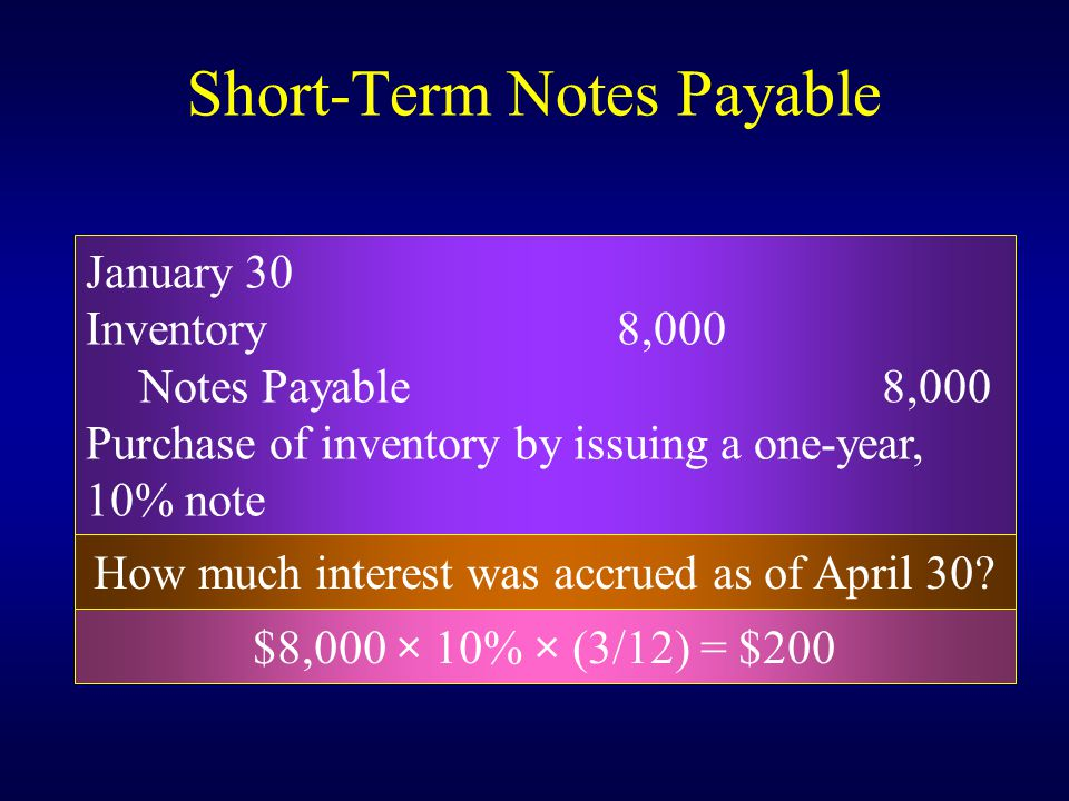 Short-Term Notes Payable January 30 Inventory8,000 Notes Payable8,000 Purchase of inventory by issuing a one-year, 10% note How much interest was accrued as of April 30.