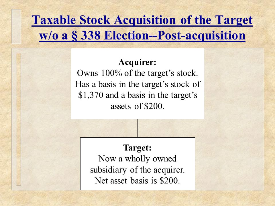 Taxable Stock Acquisition of the Target w/o a § 338 Election--Post-acquisition Acquirer: Owns 100% of the target's stock.