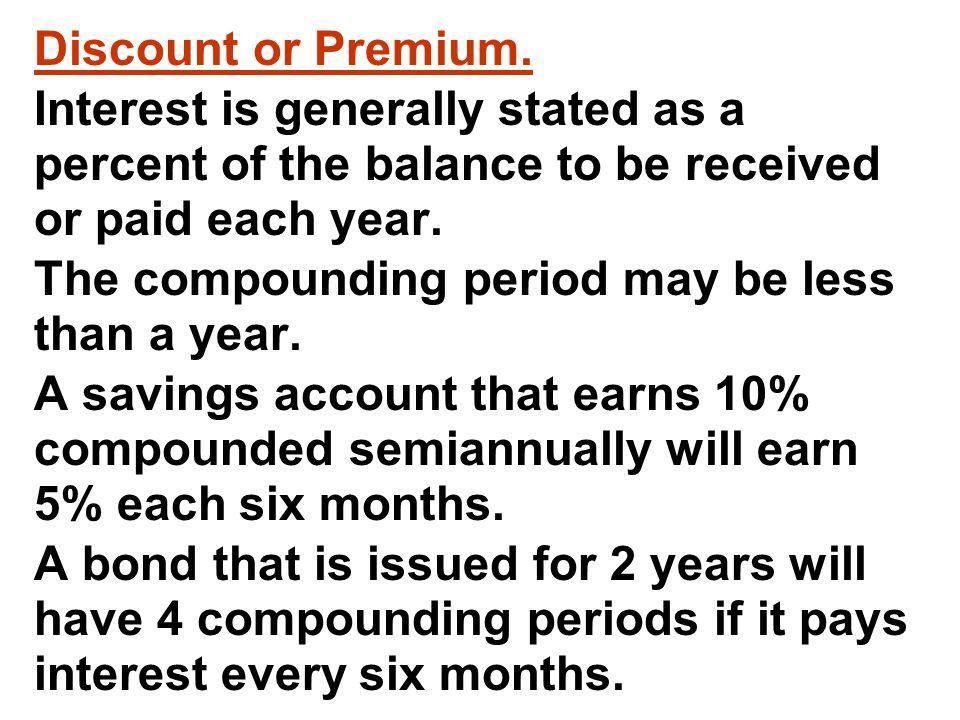 Discount or Premium.