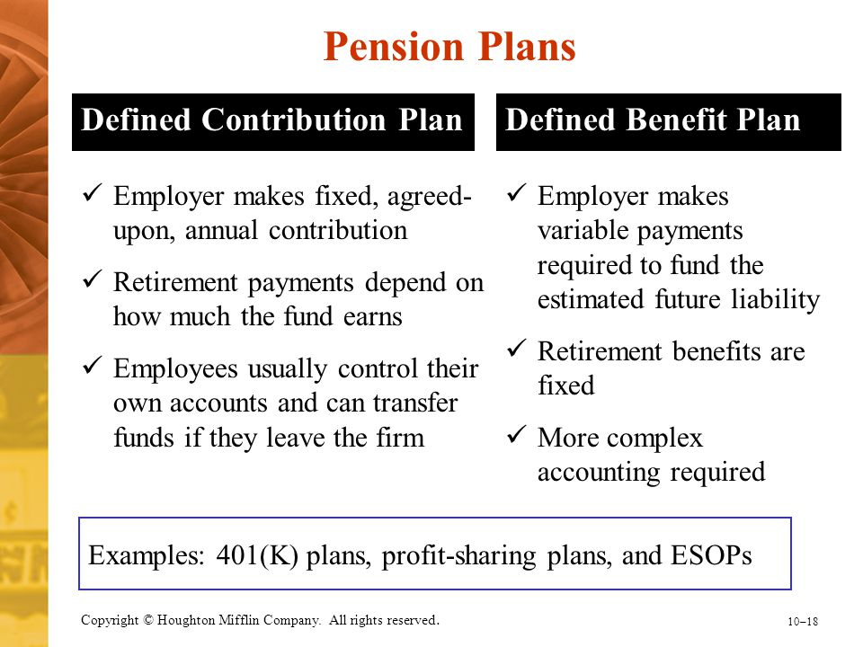 10–18 Copyright © Houghton Mifflin Company. All rights reserved. Pension Plans Defined Contribution PlanDefined Benefit Plan Employer makes variable p