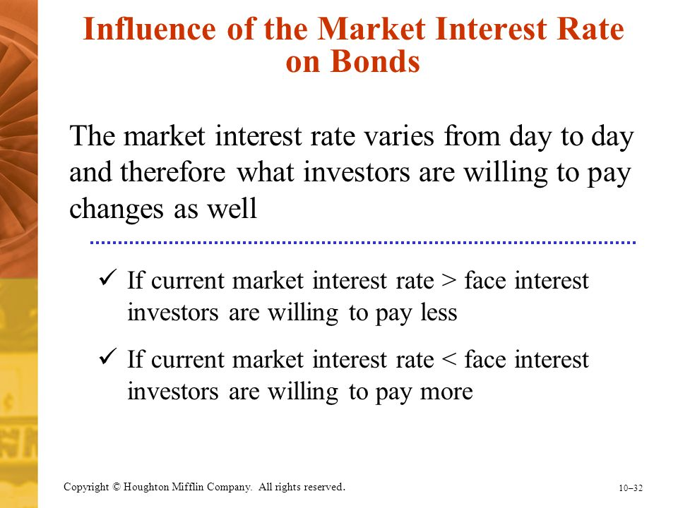 10–32 Copyright © Houghton Mifflin Company. All rights reserved. Influence of the Market Interest Rate on Bonds The market interest rate varies from d