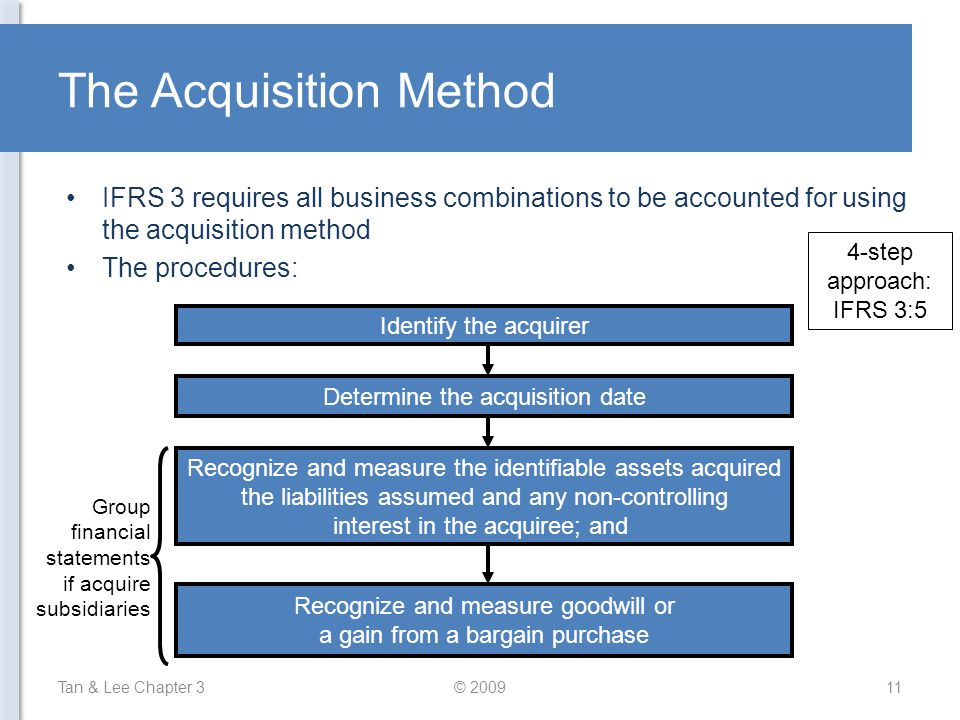 The Acquisition Method IFRS 3 requires all business combinations to be accounted for using the acquisition method The procedures: Tan & Lee Chapter 3©