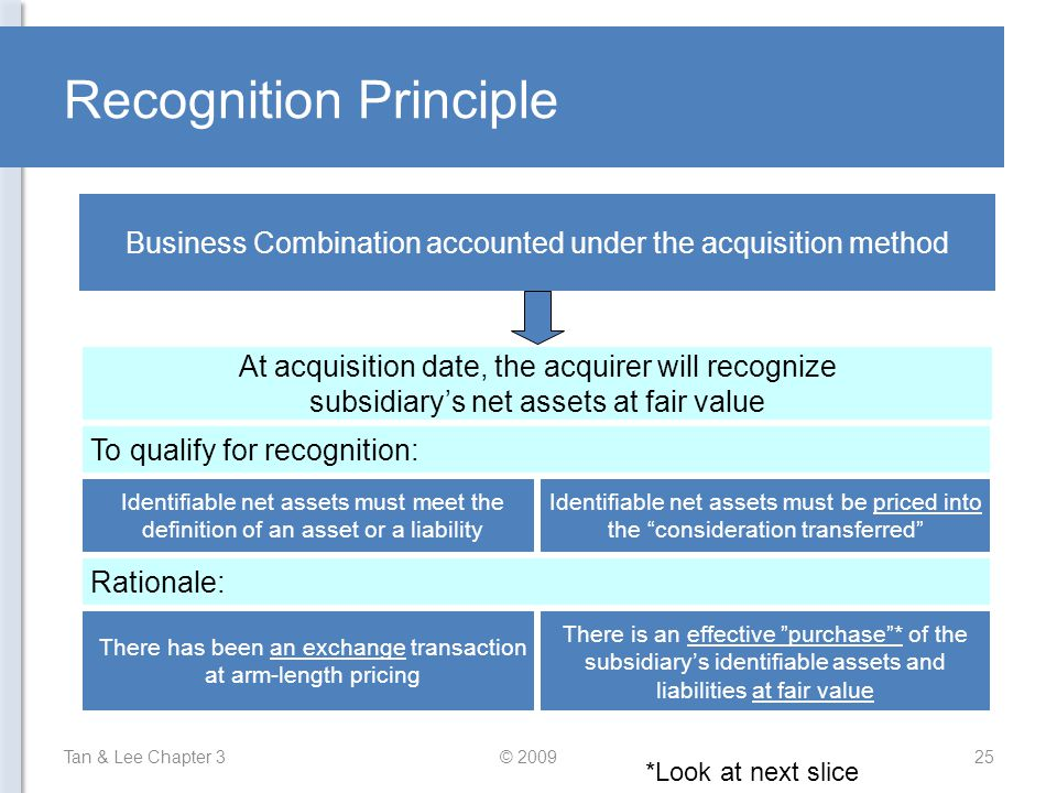 Recognition Principle Tan & Lee Chapter 3© 200925 Business Combination accounted under the acquisition method At acquisition date, the acquirer will r