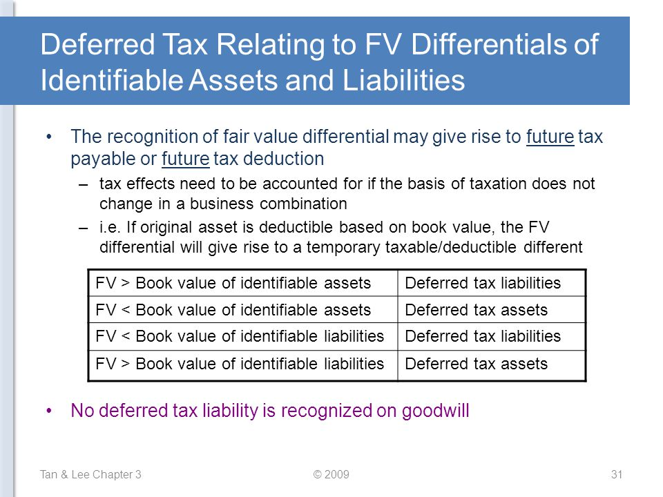 Deferred Tax Relating to FV Differentials of Identifiable Assets and Liabilities The recognition of fair value differential may give rise to future ta