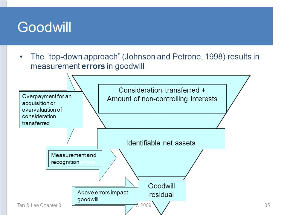 """Goodwill The """"top-down approach"""" (Johnson and Petrone, 1998) results in measurement errors in goodwill Tan & Lee Chapter 335 Goodwill residual Conside"""