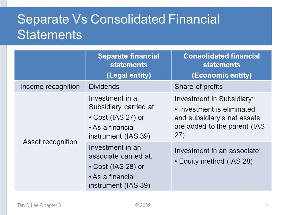 Separate Vs Consolidated Financial Statements Tan & Lee Chapter 3© 20094 Separate financial statements (Legal entity) Consolidated financial statement
