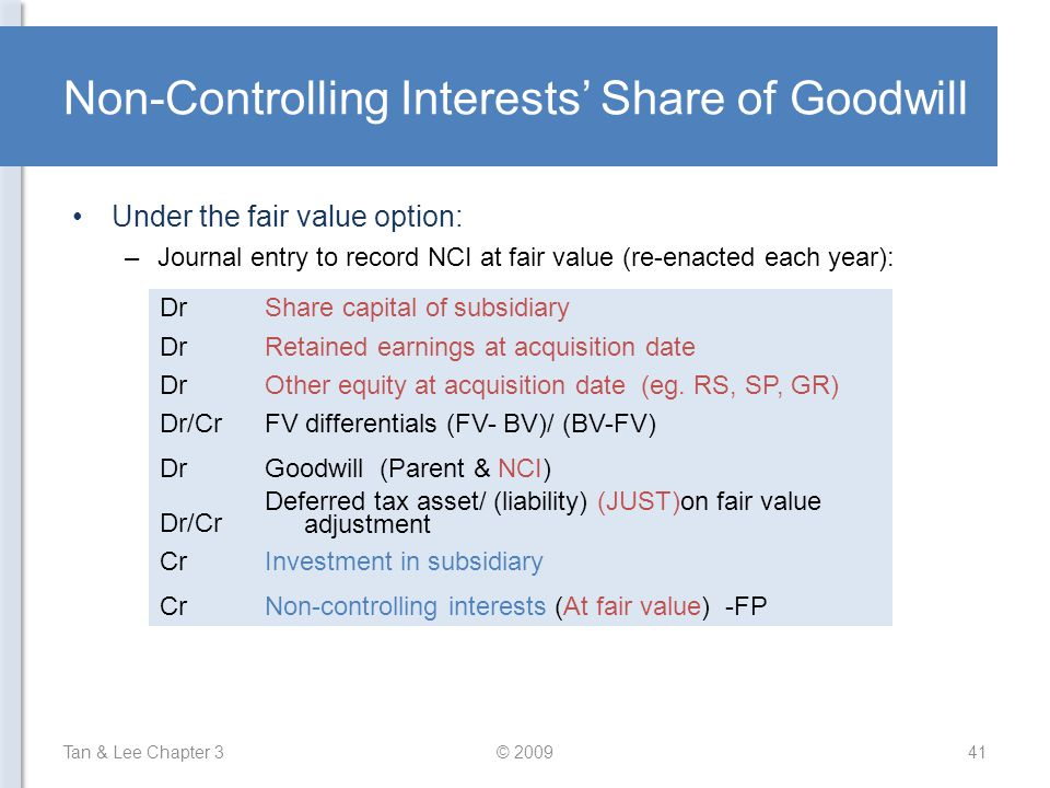 Non-Controlling Interests' Share of Goodwill Under the fair value option: –Journal entry to record NCI at fair value (re-enacted each year): Tan & Lee