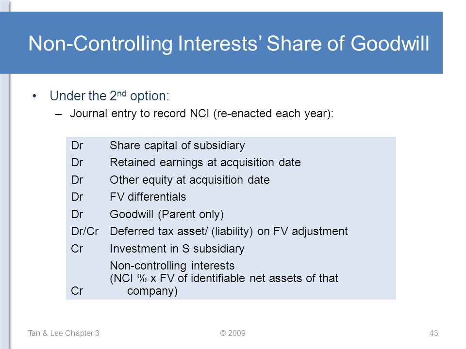 Non-Controlling Interests' Share of Goodwill Under the 2 nd option: –Journal entry to record NCI (re-enacted each year): Tan & Lee Chapter 3© 200943 D