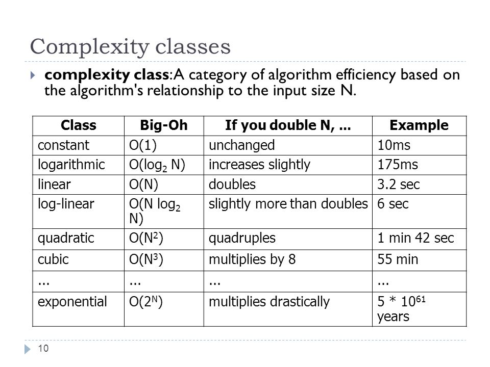 Complexity classes 10  complexity class: A category of algorithm efficiency based on the algorithm s relationship to the input size N.