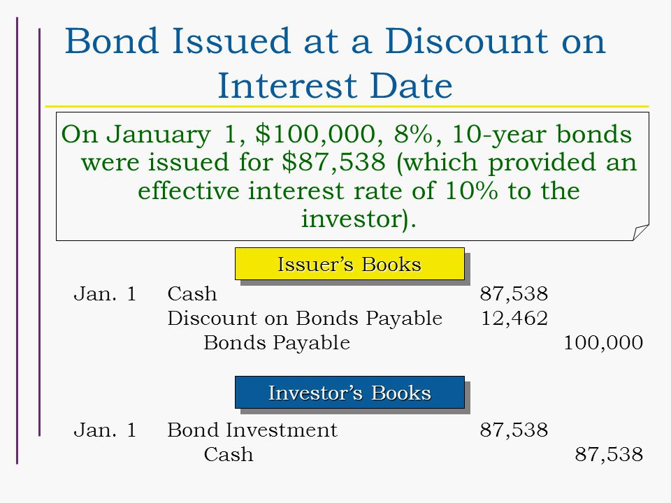 Bond Issued at a Discount on Interest Date On January 1, $100,000, 8%, 10-year bonds were issued for $87,538 (which provided an effective interest rate of 10% to the investor).