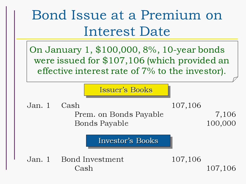Bond Issue at a Premium on Interest Date On January 1, $100,000, 8%, 10-year bonds were issued for $107,106 (which provided an effective interest rate