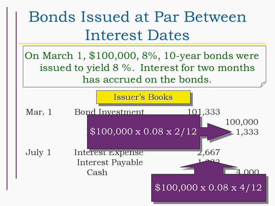 Bonds Issued at Par Between Interest Dates On March 1, $100,000, 8%, 10-year bonds were issued to yield 8 %.