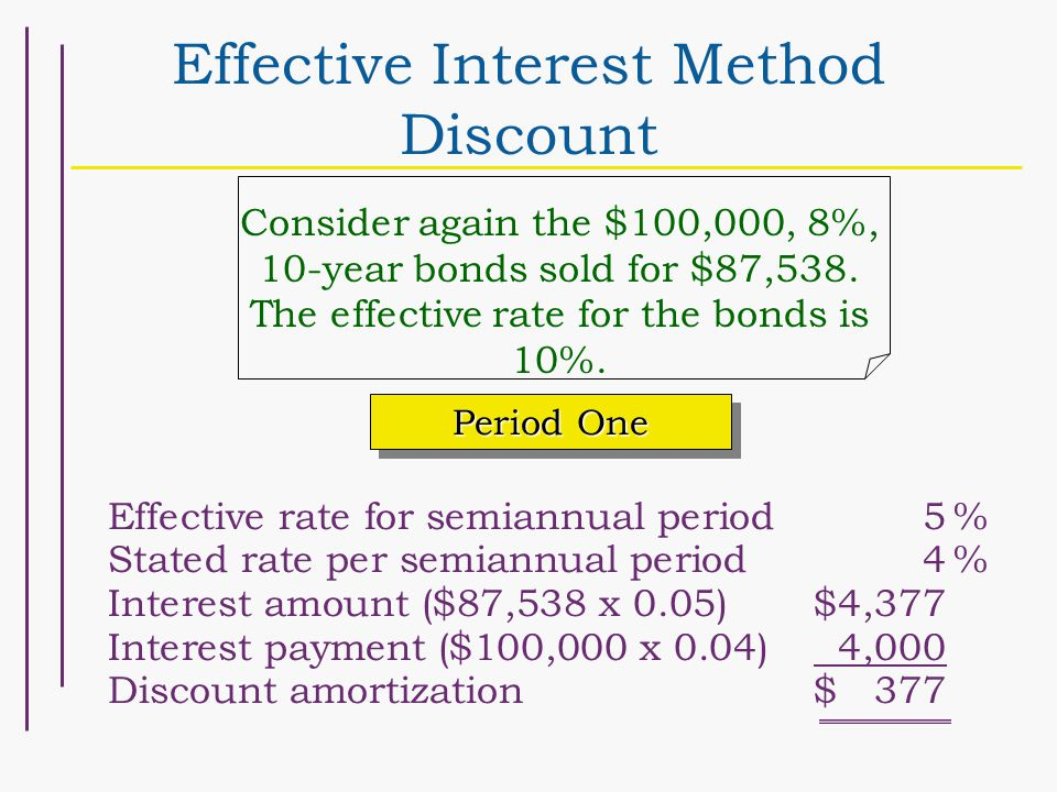 Effective Interest Method Discount Consider again the $100,000, 8%, 10-year bonds sold for $87,538. The effective rate for the bonds is 10%. Effective