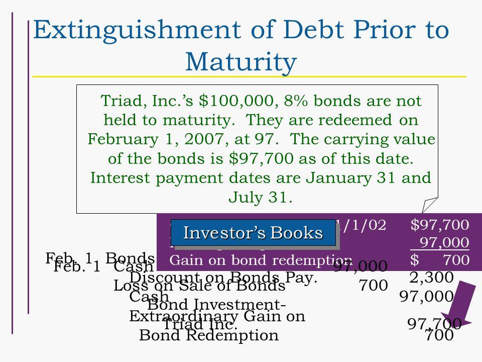 Extinguishment of Debt Prior to Maturity Triad, Inc.'s $100,000, 8% bonds are not held to maturity.
