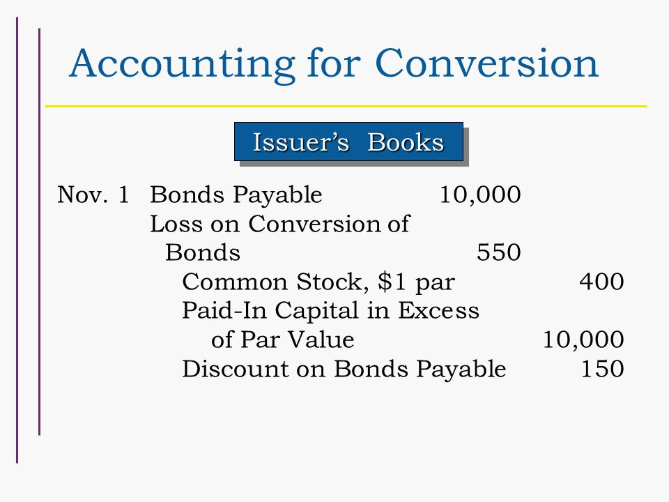 Accounting for Conversion Issuer's Books Nov. 1Bonds Payable10,000 Loss on Conversion of Bonds550 Common Stock, $1 par400 Paid-In Capital in Excess of