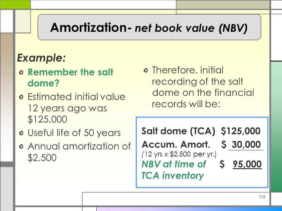 112 Example: Remember the salt dome.