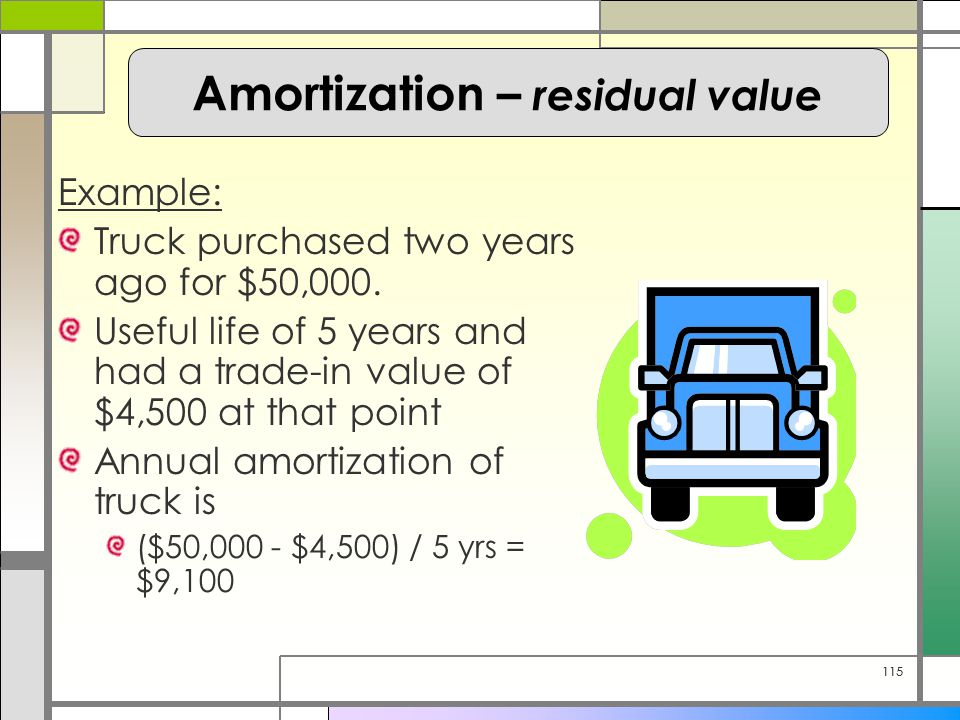 115 Example: Truck purchased two years ago for $50,000. Useful life of 5 years and had a trade-in value of $4,500 at that point Annual amortization of