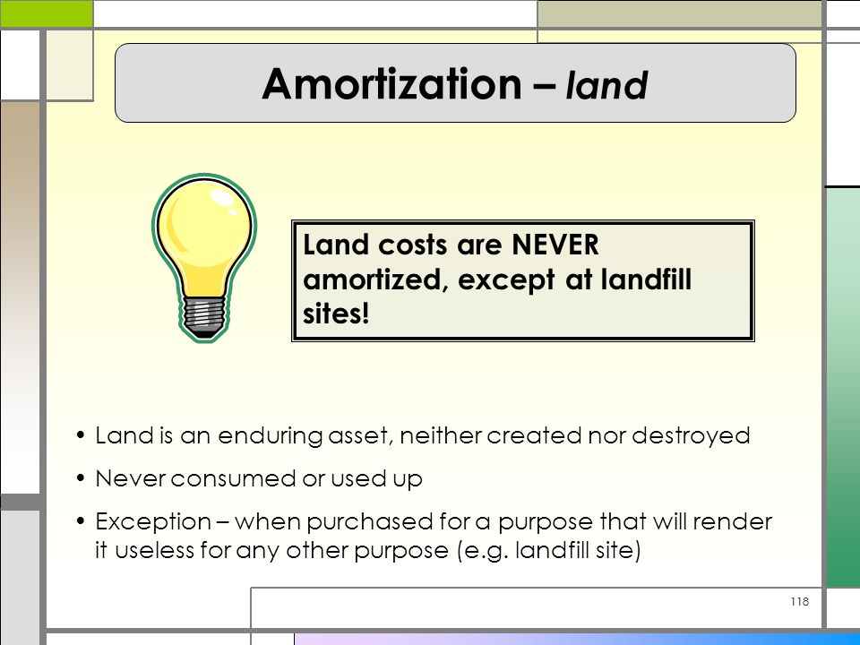 118 Amortization – land Land costs are NEVER amortized, except at landfill sites.