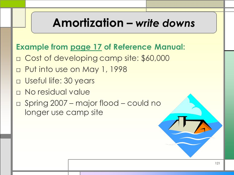 121 Example from page 17 of Reference Manual: □Cost of developing camp site: $60,000 □Put into use on May 1, 1998 □Useful life: 30 years □No residual value □Spring 2007 – major flood – could no longer use camp site Amortization – write downs