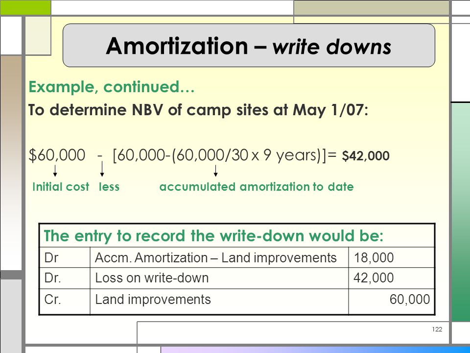 122 Example, continued… To determine NBV of camp sites at May 1/07: $60,000 - [60,000-(60,000/30 x 9 years)]= $42,000 Initial cost less accumulated amortization to date The entry to record the write-down would be: DrAccm.