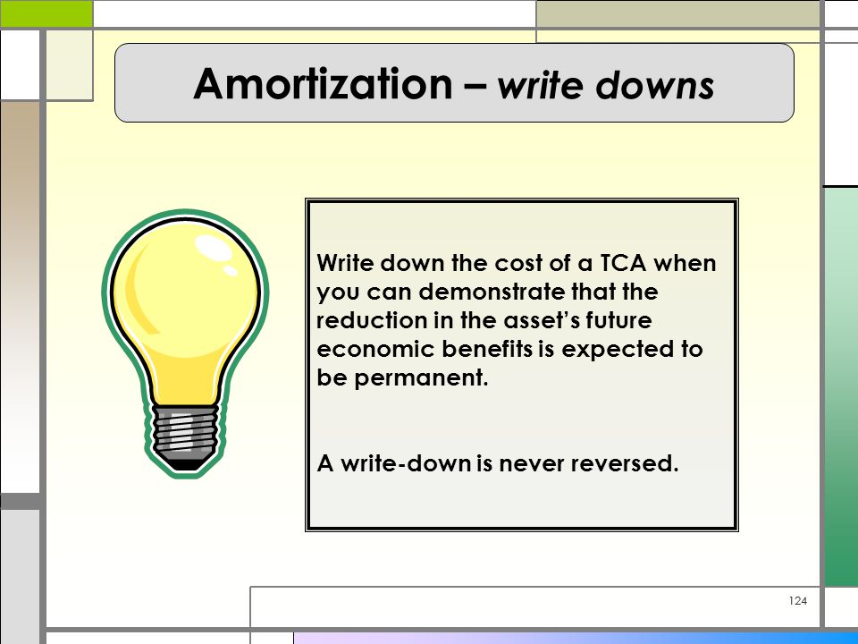 124 Amortization – write downs Write down the cost of a TCA when you can demonstrate that the reduction in the asset's future economic benefits is expected to be permanent.