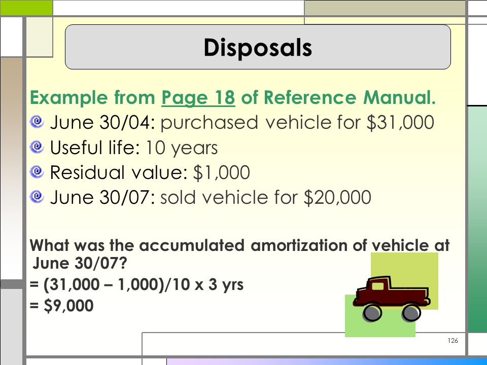 126 Example from Page 18 of Reference Manual.