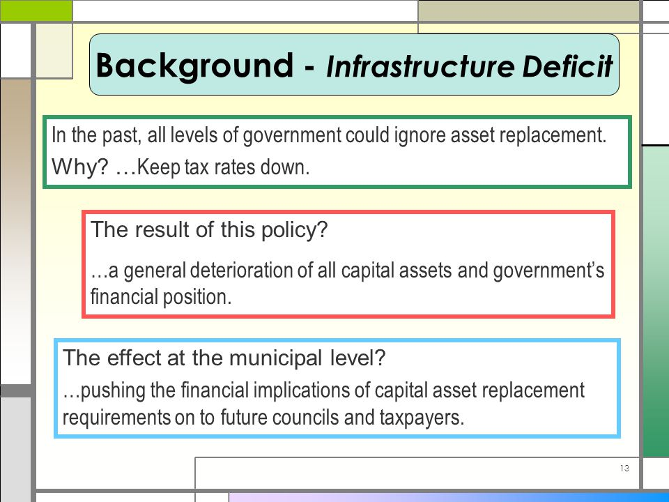 13 Background - Infrastructure Deficit In the past, all levels of government could ignore asset replacement. Why? … Keep tax rates down. The result of