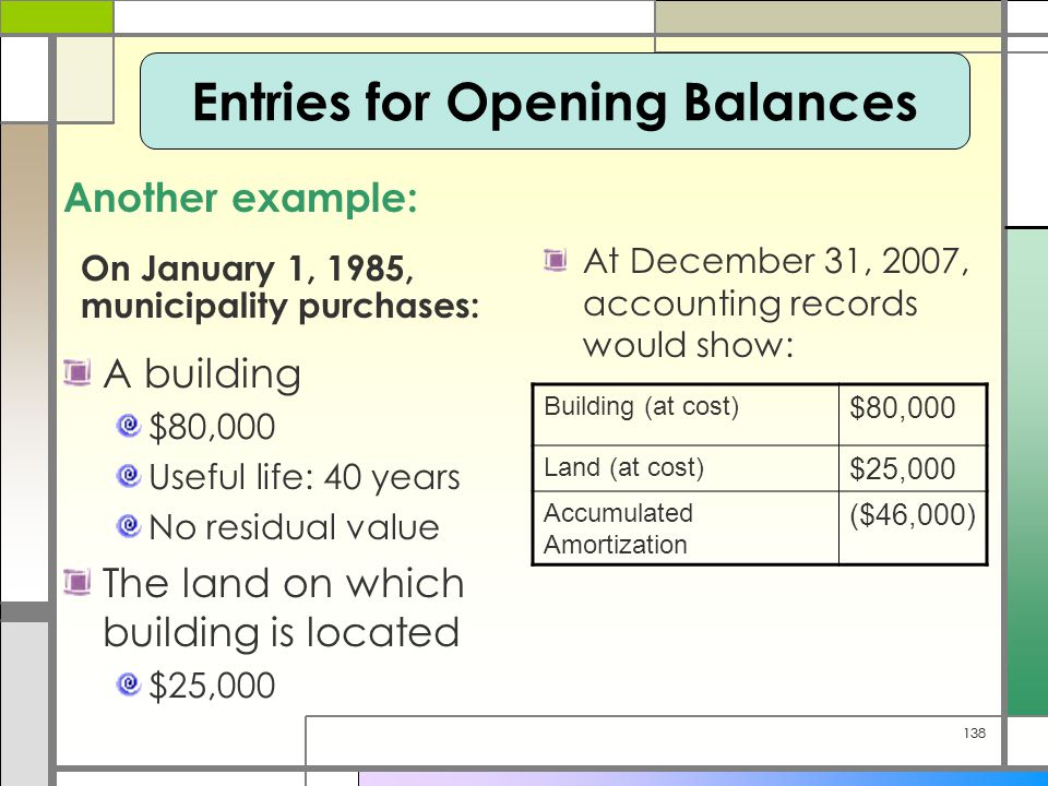 138 Another example: A building $80,000 Useful life: 40 years No residual value The land on which building is located $25,000 At December 31, 2007, accounting records would show: Entries for Opening Balances Building (at cost) $80,000 Land (at cost) $25,000 Accumulated Amortization ($46,000) On January 1, 1985, municipality purchases:
