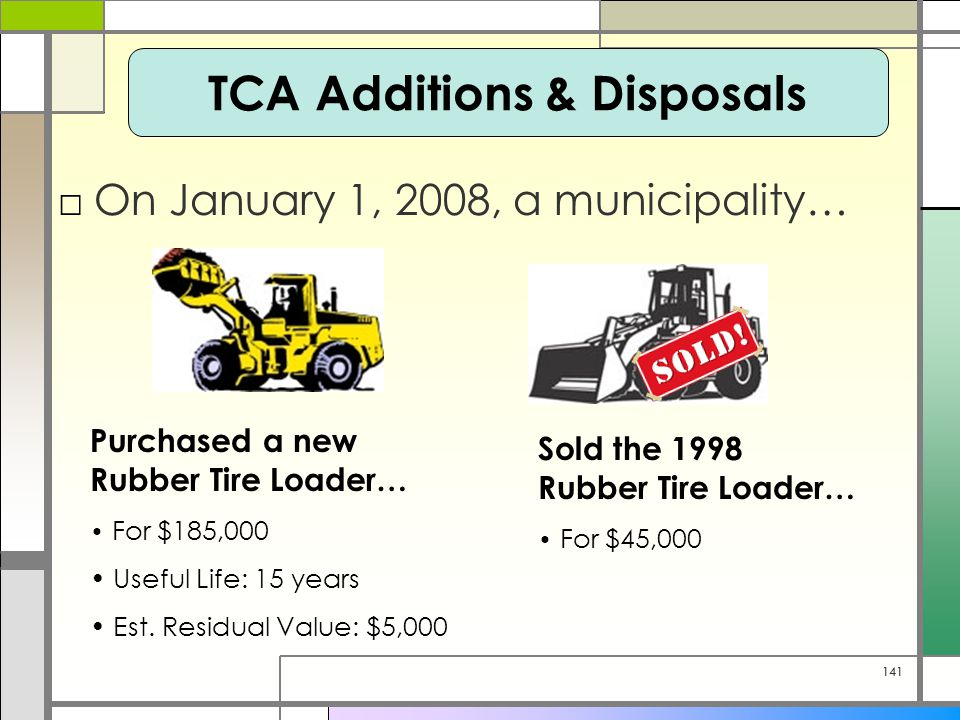 141 □On January 1, 2008, a municipality… Purchased a new Rubber Tire Loader… For $185,000 Useful Life: 15 years Est.