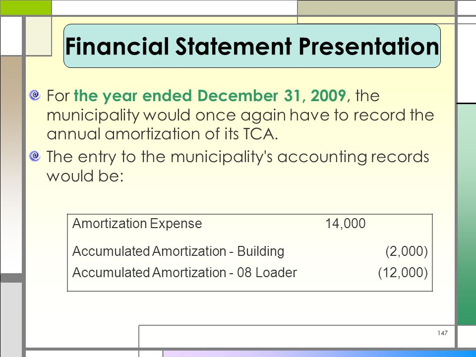 147 For the year ended December 31, 2009, the municipality would once again have to record the annual amortization of its TCA. The entry to the munici