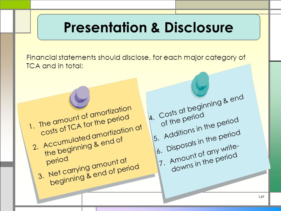 149 Presentation & Disclosure Financial statements should disclose, for each major category of TCA and in total: 4.Costs at beginning & end of the per