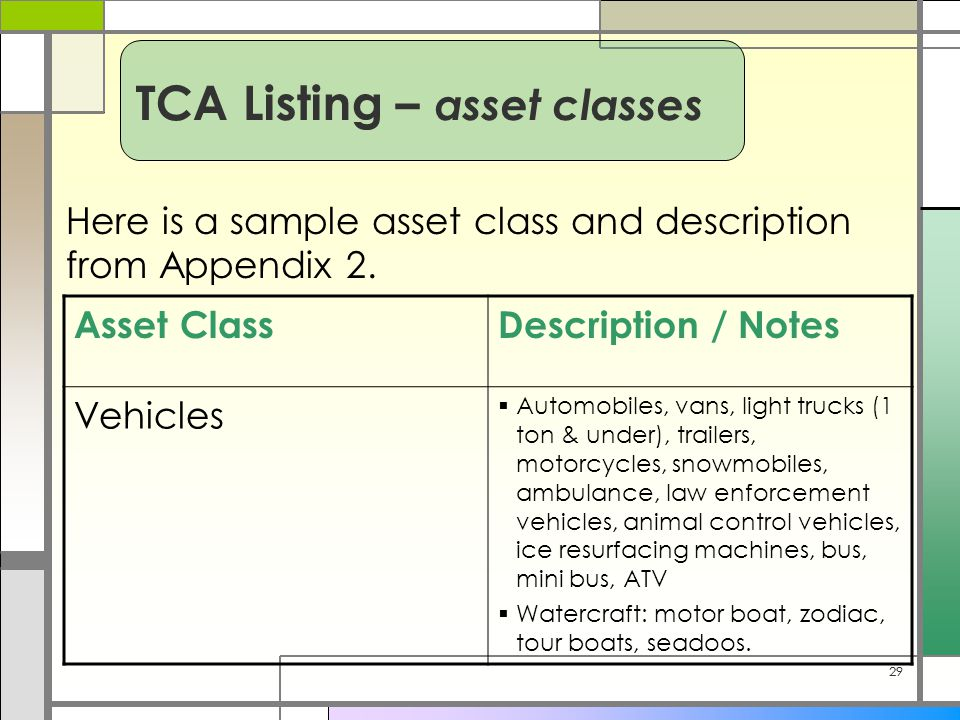29 Here is a sample asset class and description from Appendix 2.